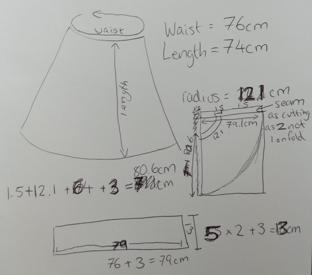 Circle Skirt Calculations (two panels) icon